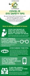 Aao Infographics