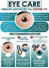 Eyecare Infographics